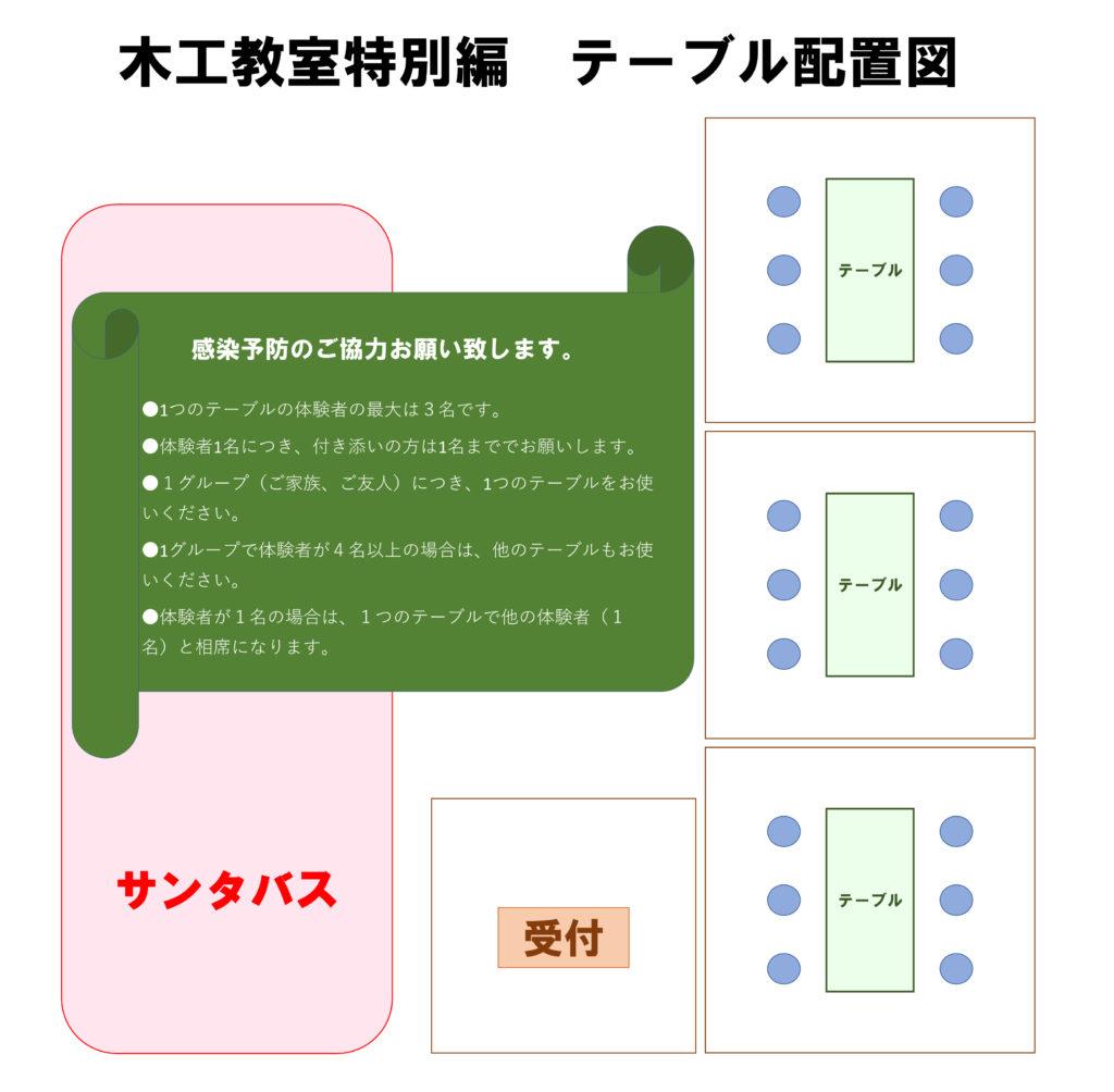 ヒロクラフト木工体験テーブル配置図